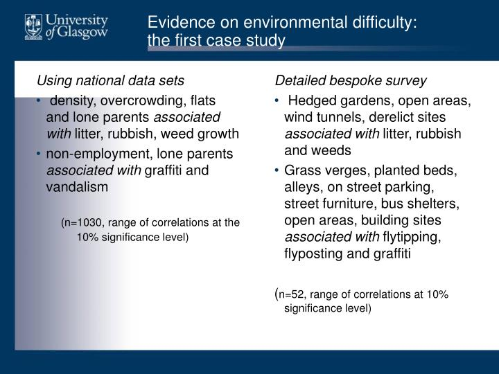 Evidence on environmental difficulty: