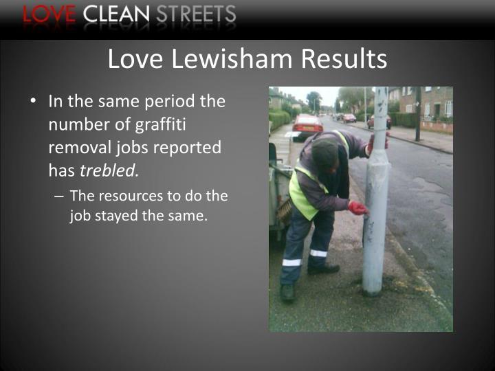 Love Lewisham