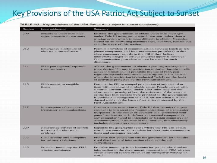Key Provisions of the USA Patriot Act Subject to Sunset