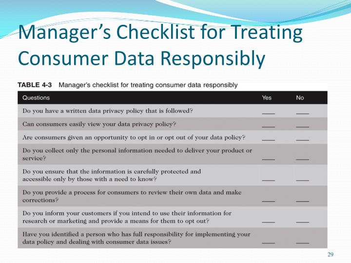Manager's Checklist for Treating Consumer Data Responsibly