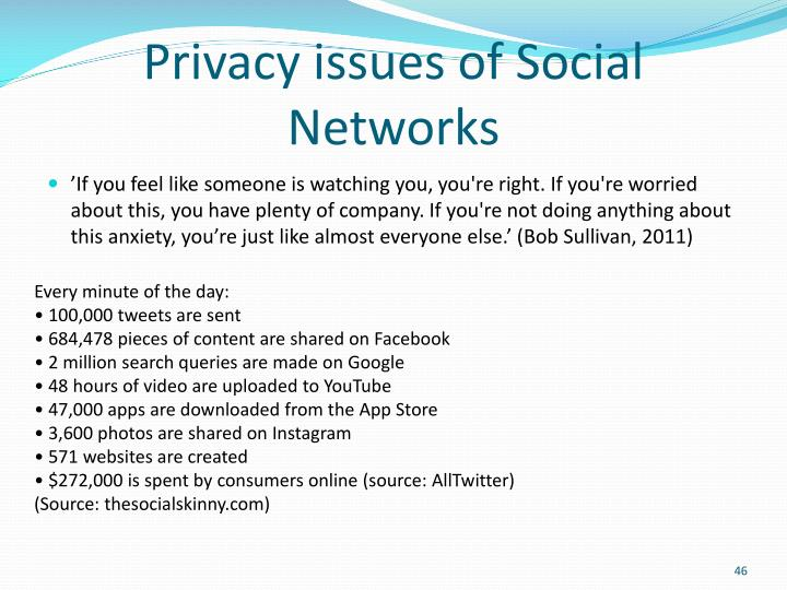 Privacy issues of Social Networks