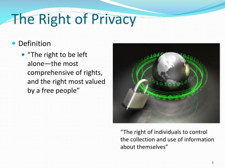 The Right of Privacy
