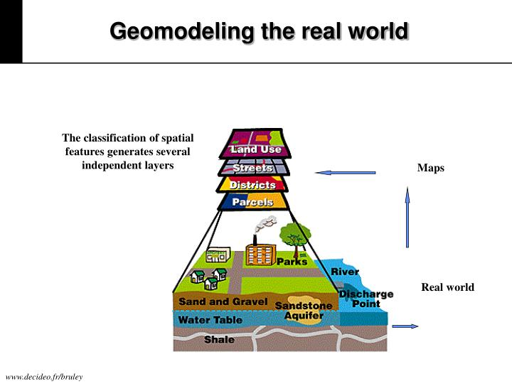 Geomodeling the real world