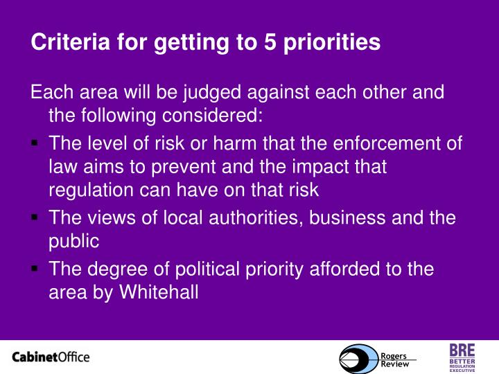 Criteria for getting to 5 priorities