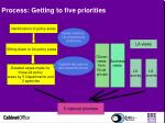 process getting to five priorities