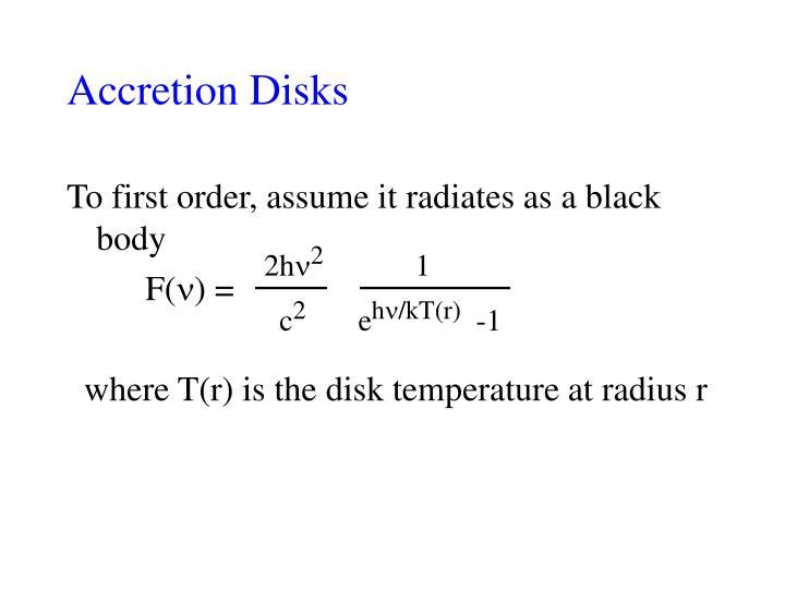 Accretion Disks