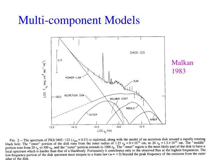 Multi-component Models