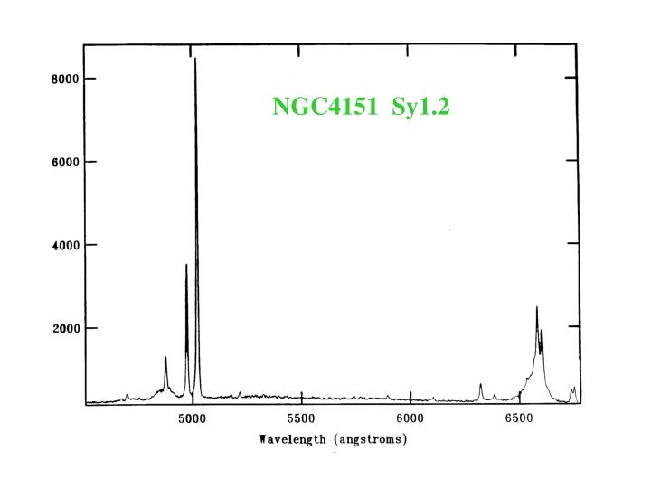 NGC4151  Sy1.2