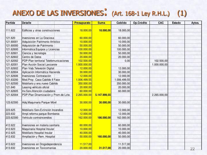 ANEXO DE LAS INVERSIONES