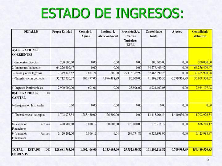 ESTADO DE INGRESOS: