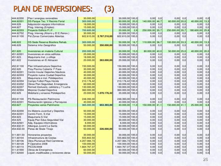 PLAN DE INVERSIONES:     (3)