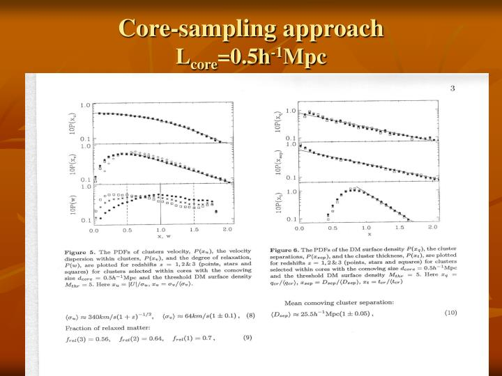 Core-sampling approach
