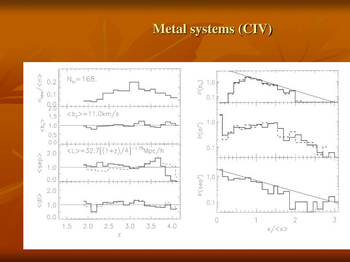 Metal systems (CIV)