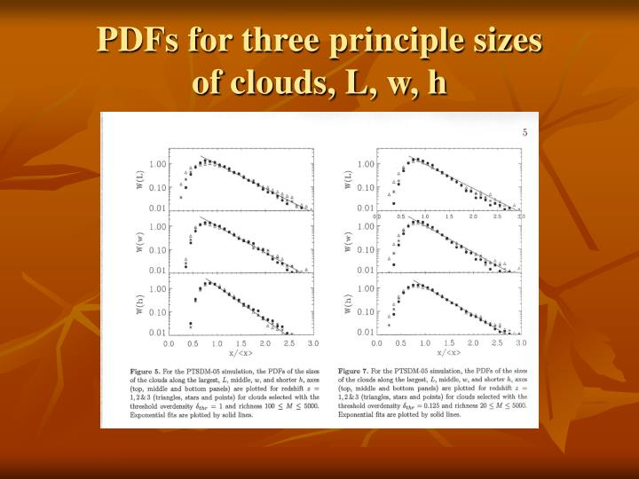PDFs for three principle sizes
