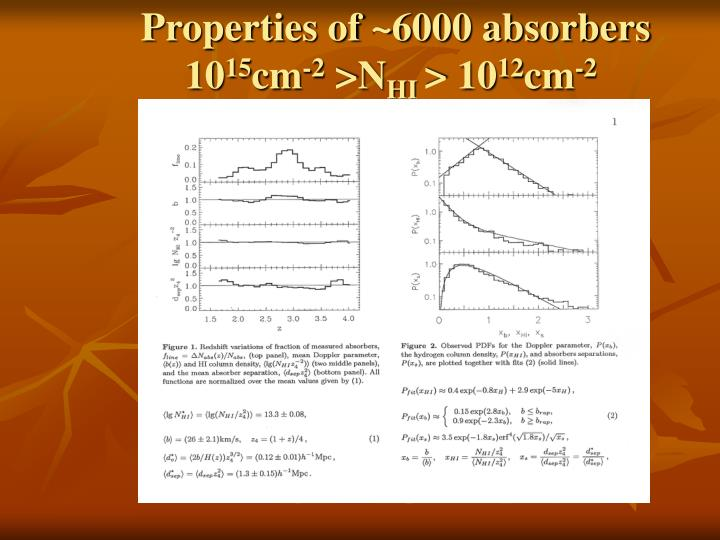 Properties of ~6000 absorbers
