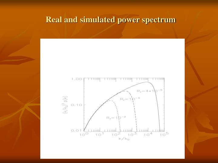 Real and simulated power spectrum