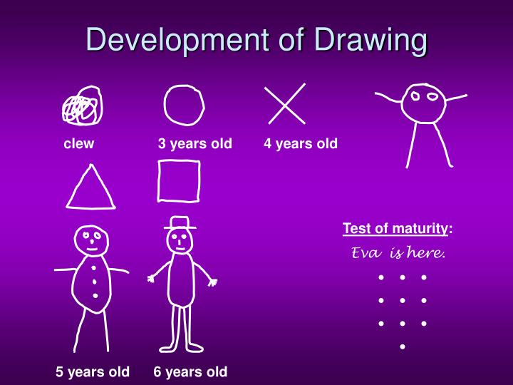 Development of Drawing