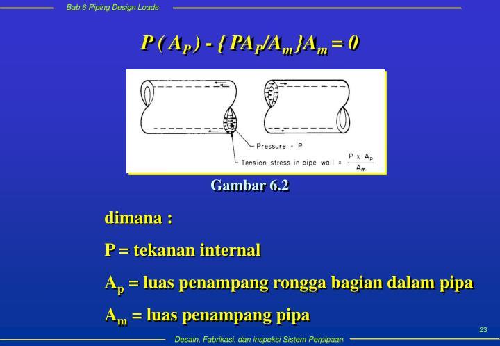 P ( A