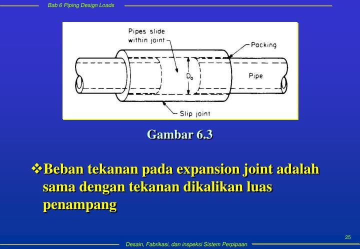 Beban tekanan pada expansion joint adalah sama dengan tekanan dikalikan luas penampang
