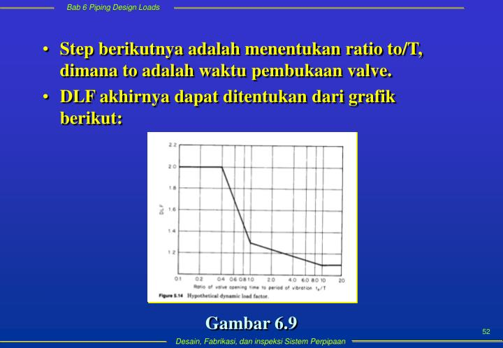 Step berikutnya adalah menentukan ratio to/T, dimana to adalah waktu pembukaan valve.