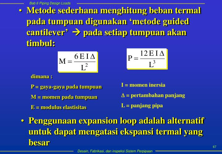 Metode sederhana menghitung beban termal pada tumpuan digunakan 'metode guided cantilever'