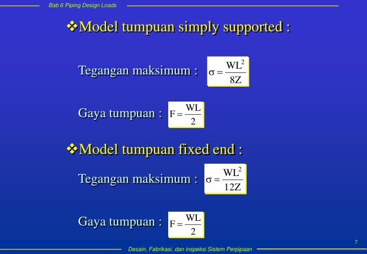 Model tumpuan simply supported :