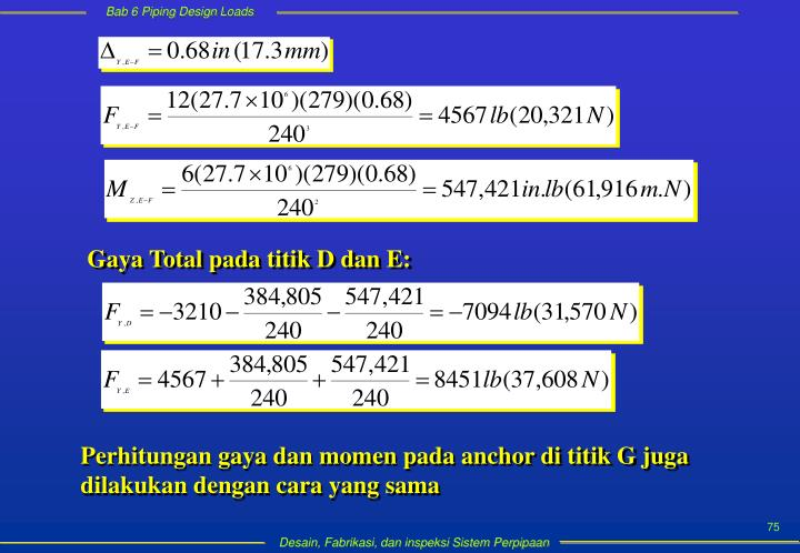 Gaya Total pada titik D dan E: