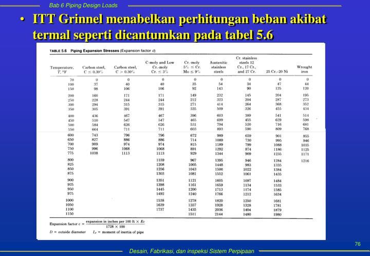 ITT Grinnel menabelkan perhitungan beban akibat termal seperti dicantumkan pada tabel 5.6