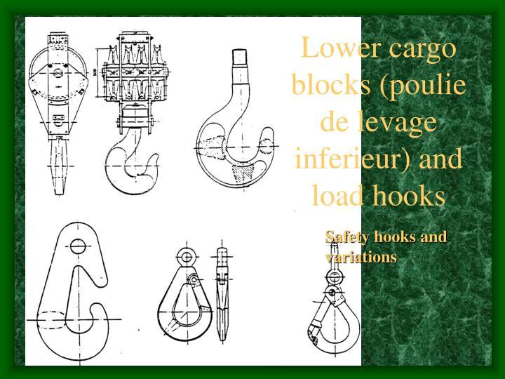 Lower cargo blocks (