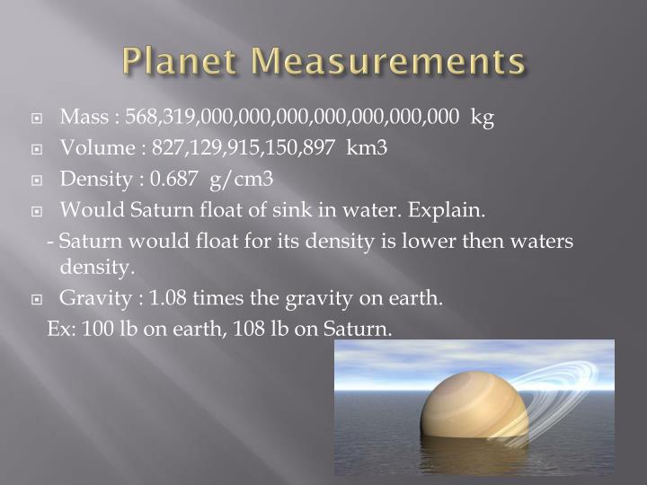 Planet Measurements
