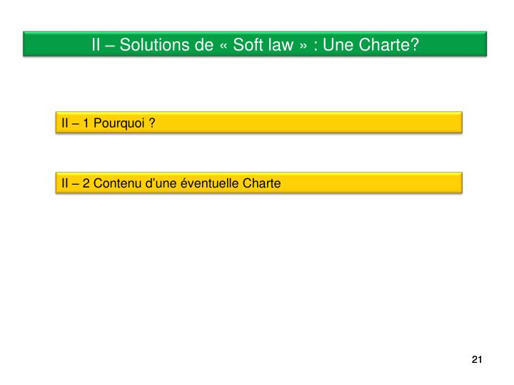 II – Solutions de « Soft law » : Une Charte?