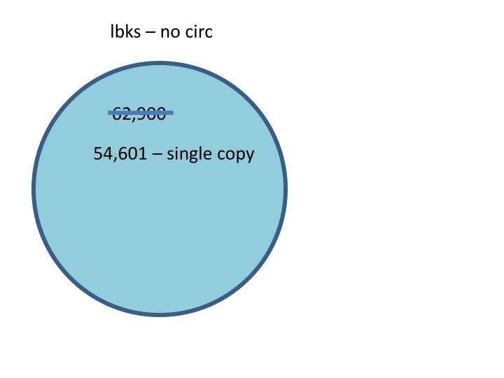 lbks – no circ