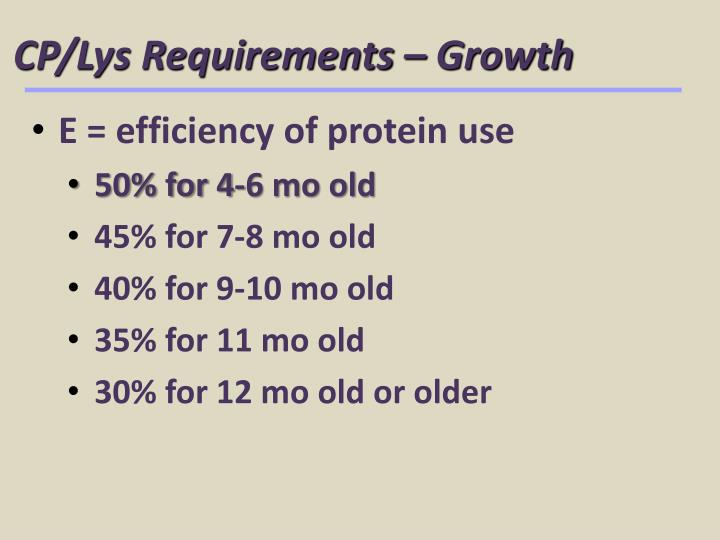 CP/Lys Requirements – Growth
