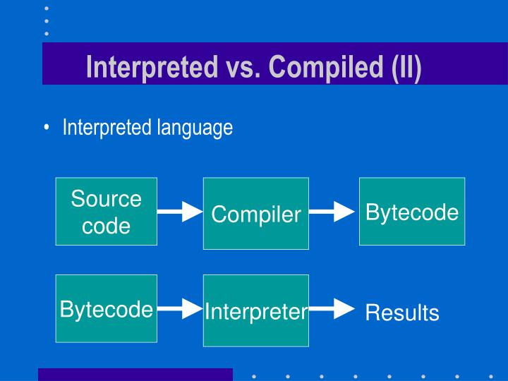 Interpreted vs. Compiled (II)