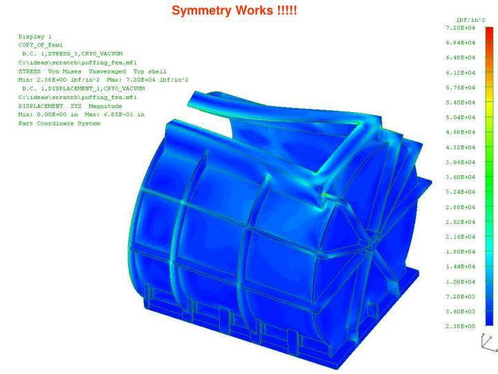 Symmetry Works !!!!!