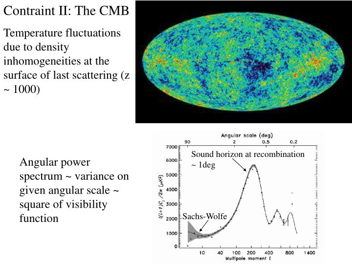 Contraint II: The CMB