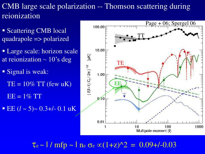 CMB large scale polarization -- Thomson scattering during reionization