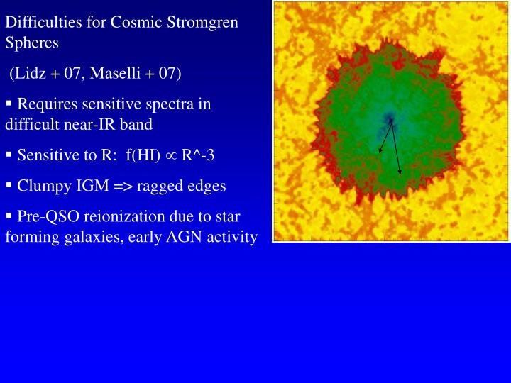 Difficulties for Cosmic Stromgren Spheres