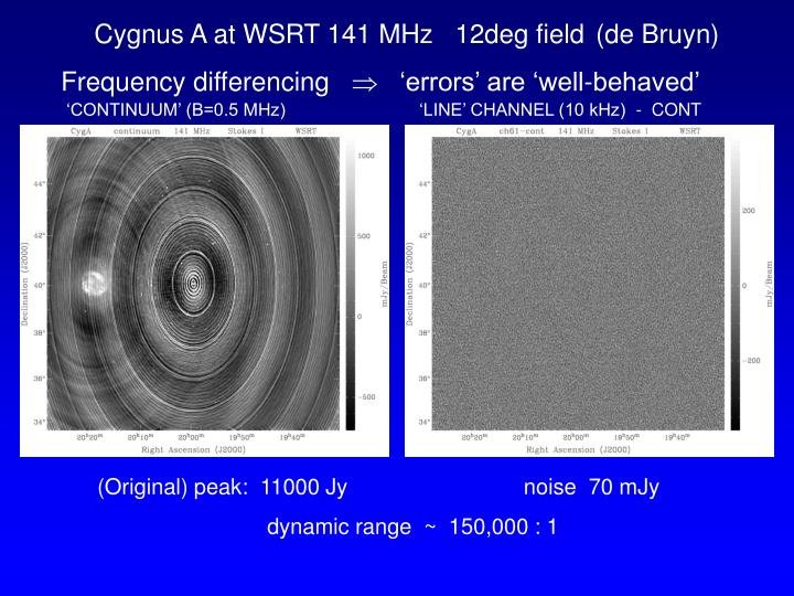 Cygnus A at WSRT 141 MHz   12deg field