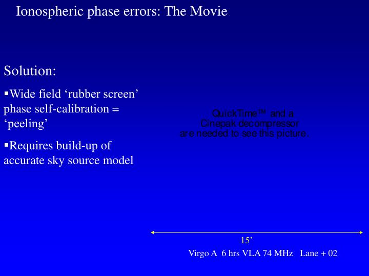 Ionospheric phase errors: The Movie