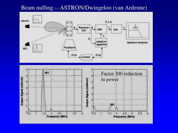 Beam nulling -- ASTRON/Dwingeloo (van Ardenne)
