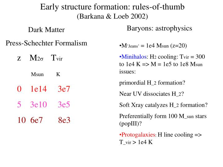 Early structure formation: rules-of-thumb