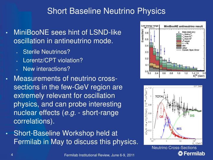 Short Baseline Neutrino Physics