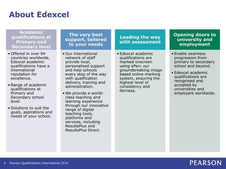 About Edexcel