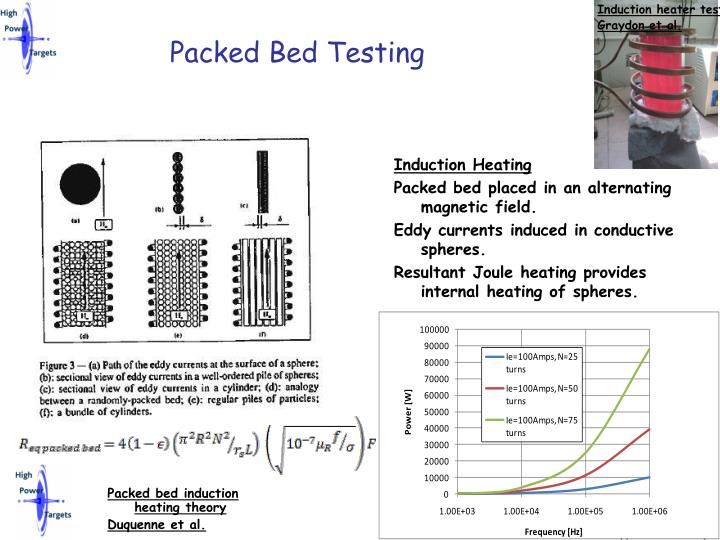 Packed Bed Testing