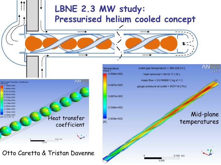 LBNE 2.3 MW study: