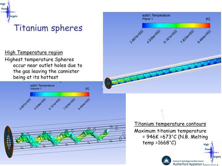 Titanium spheres