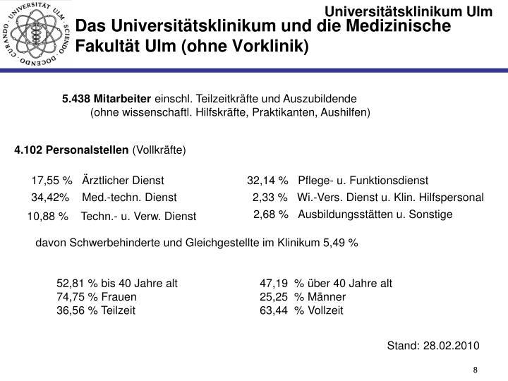 Das Universitätsklinikum und die Medizinische