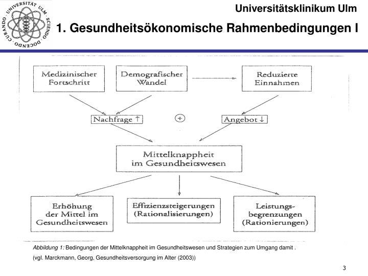 1. Gesundheitsökonomische Rahmenbedingungen I