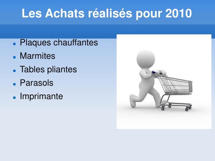 Les Achats réalisés pour 2010